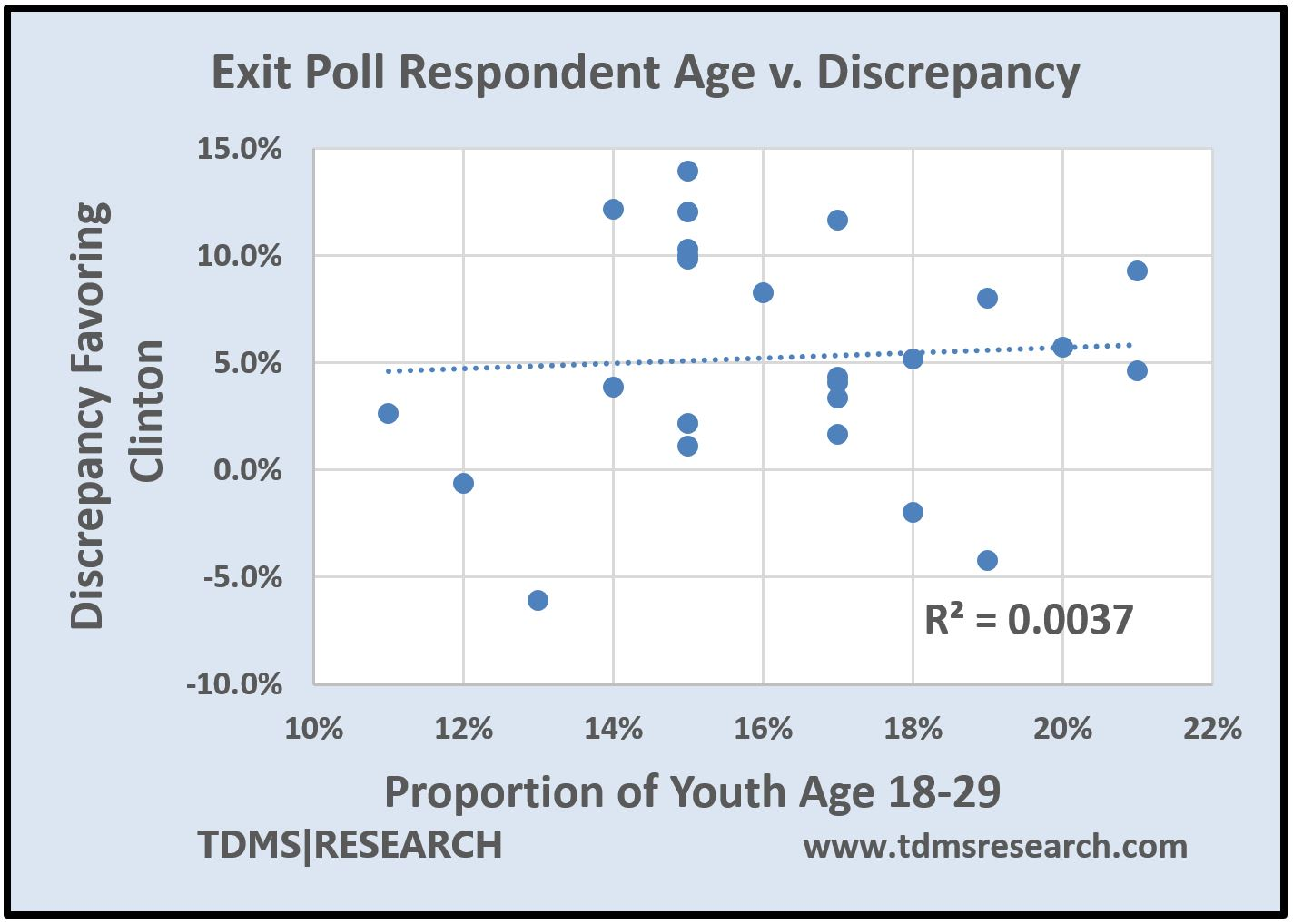 Youth Graph 1